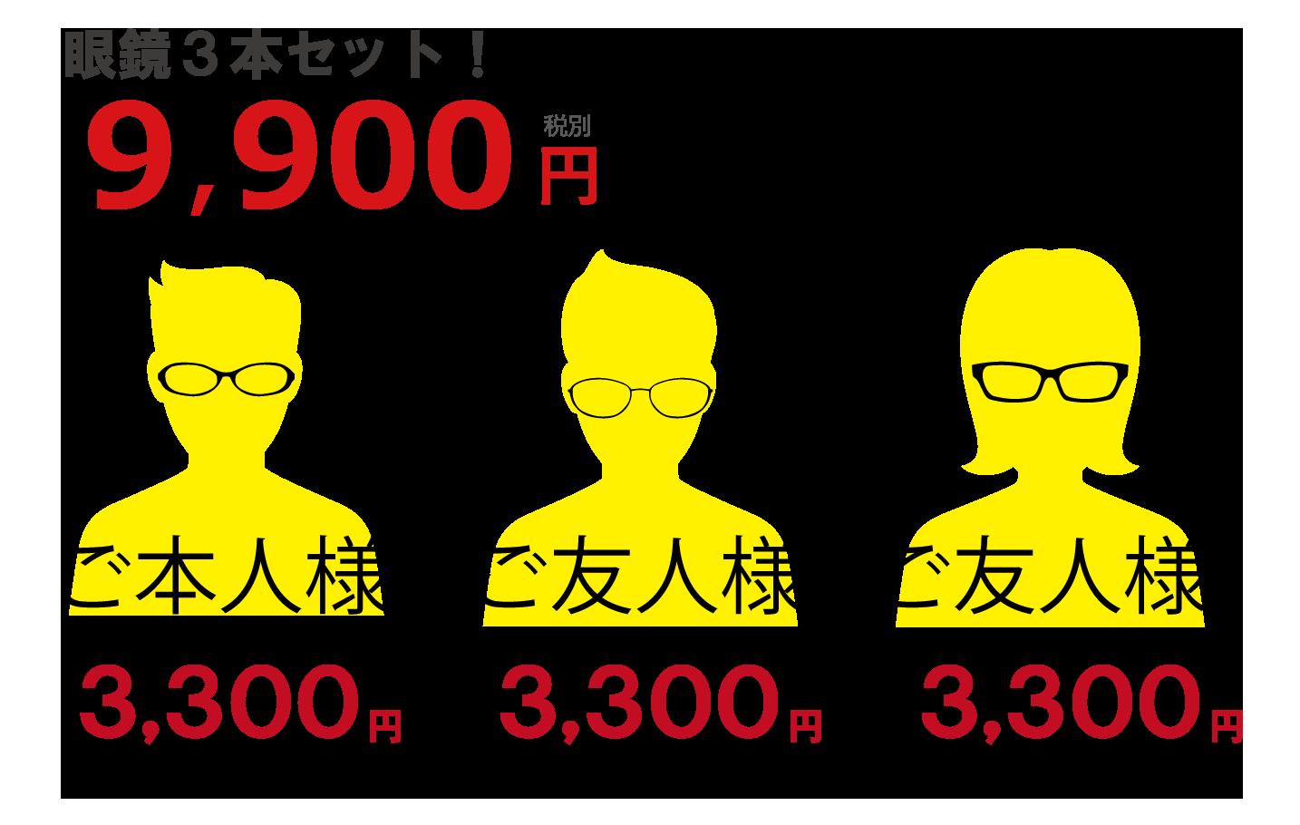 眼鏡のドクターアイズ評判の3本セット9900円