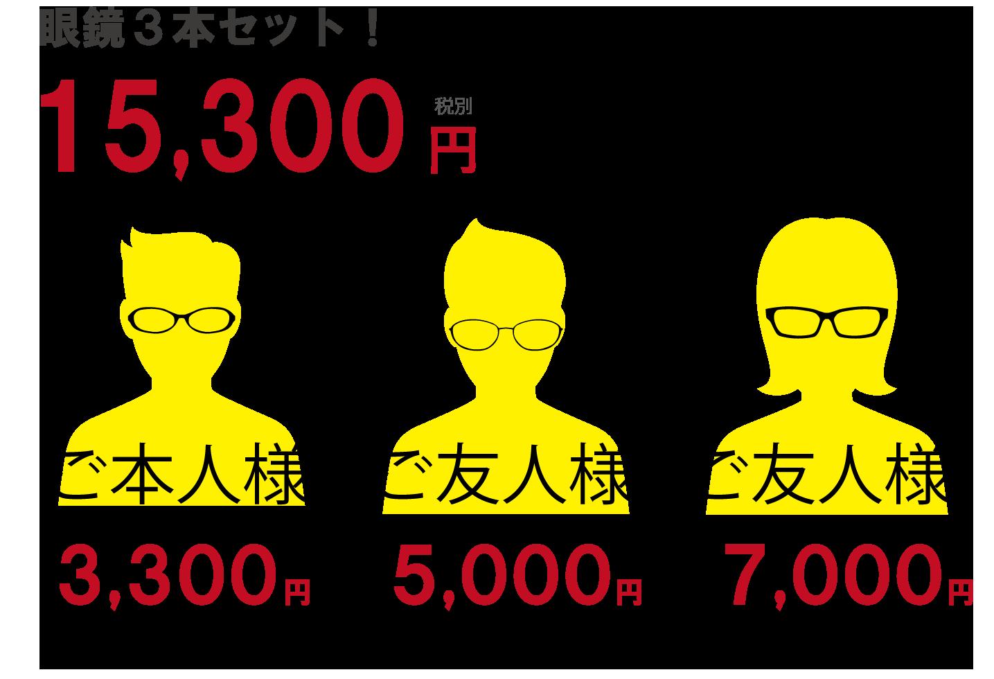 眼鏡のドクターアイズおススメの3本セット15300円