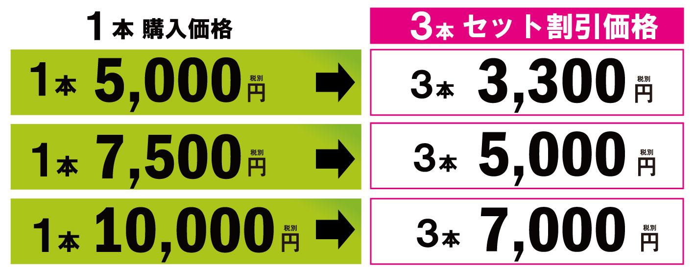 3本セット割引価格一覧表